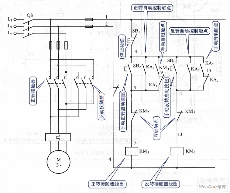 【图】电动机正反转控制电路图电机控制专区