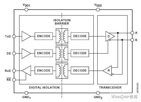 带隔离的增强型RS-485接口电路图