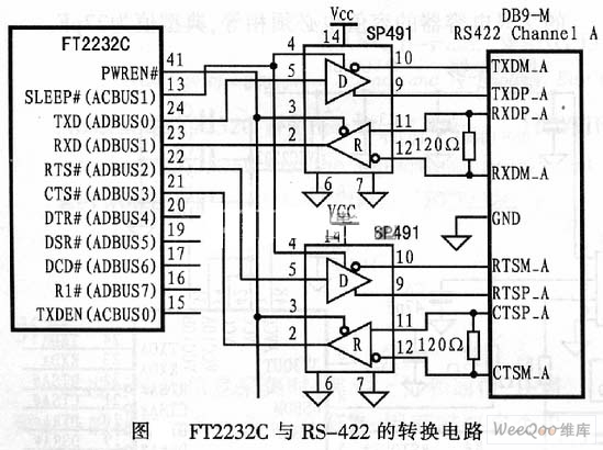 FT2232C与RS-422转换电路图