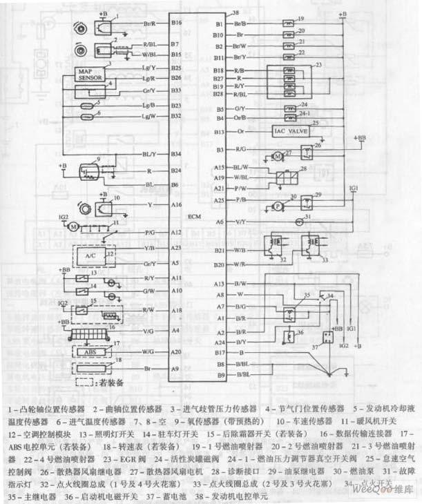 长安之星多功能车6350B发动机电控系统电路图-长安奥拓轿车保险丝及图片