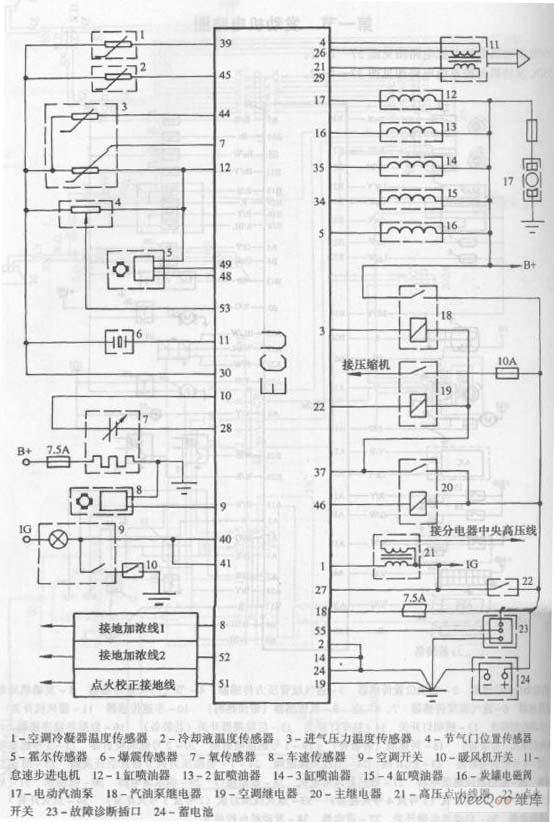 长安之星多功能车6350C发动机电控系统电路图-长安奥拓轿车保险丝图片