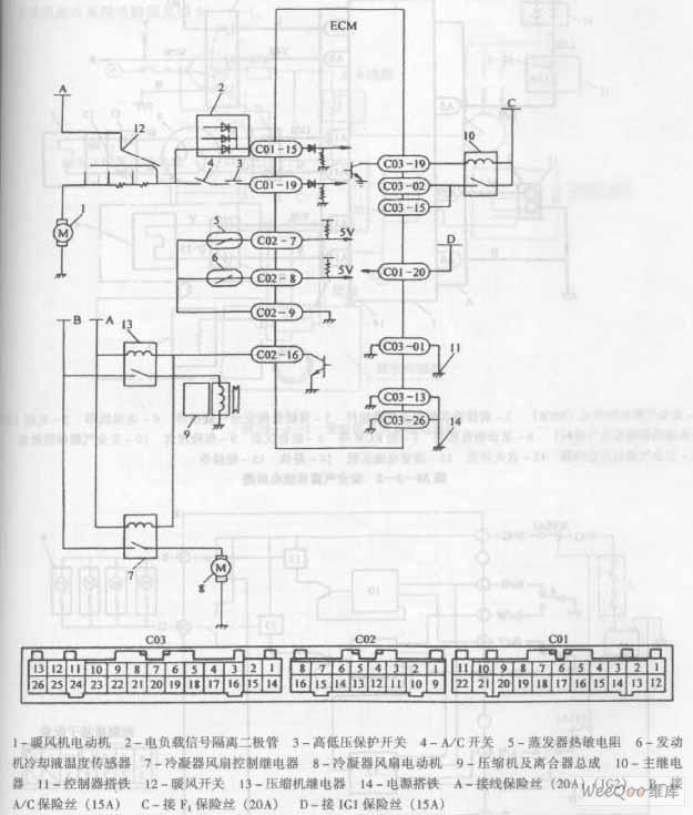 【图】长安羚羊轿车空调系统电路图长安