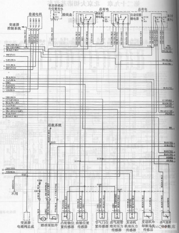 北京大切诺基汽车发动机电路图二图片