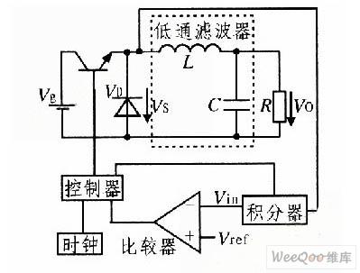 单周期控制降压变换器原理图