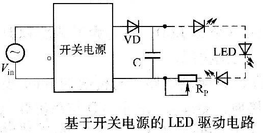 基于开关电源的LED驱动电路