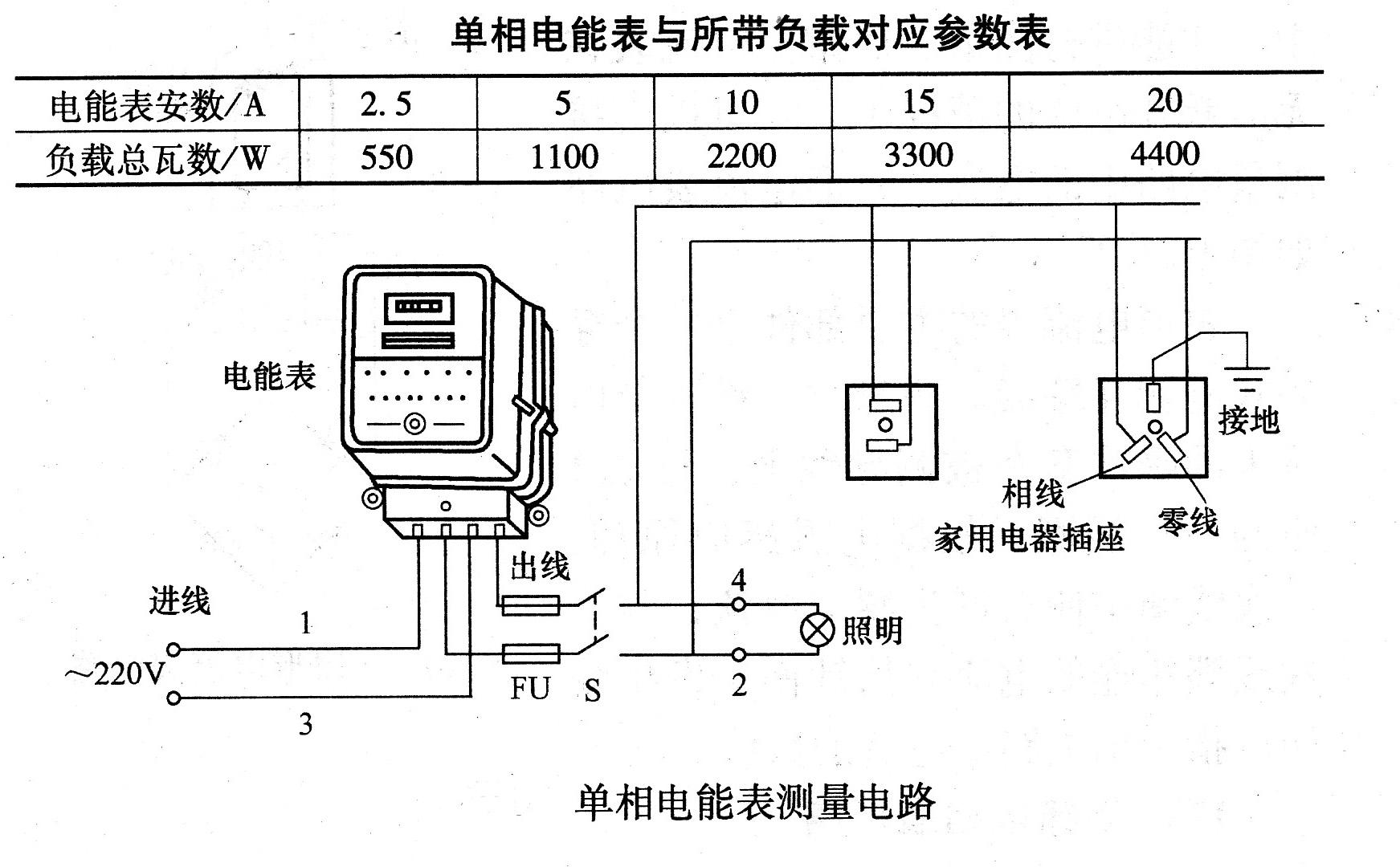 单相电能表测量电路