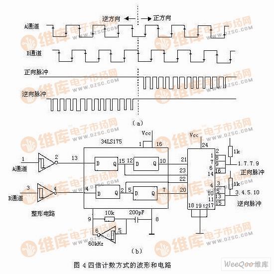 【图】光电编码器原理及应用电路光电电路 电