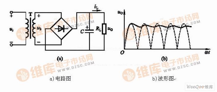 电容滤波电路及波形图图片