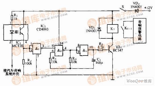 汽车音响防盗电路图   合上开关S1后.光电耦合器IC1中的发光二极管被点亮,内部的光敏三极管因受光照而导通,IC1输出高电平给与非门的输入端,与非门1输出低电平。该低电平加在与非门2的输入端第5脚,控制由与非门2、与非门3组成的低频振荡器停振,从而使整个电路处于警戒守候状态。当盗贼将音响连接线割断时,由于光电耦合器以内部发光二极管的负极接线此时也被割断,使IC1的第2脚悬空,内部发光二极管立即停止工作,IC1第4脚输出低电平,与非门1输出高电平,由与非门2、3组成的低频振荡器起振,其输出的振荡信号控制