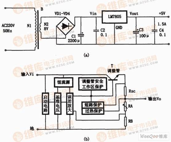 由LM7805构成的+5V稳压电源电路图