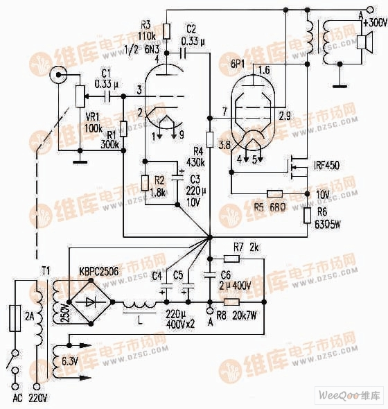 输出功率为18W的甲类功放电路   如图为输出功率为18W的甲类功放电路图。输入级为双三极管6N3,末级为6P1与IRF450共同输出。6N3的放大倍数=35,互导gm=5.9mA/V,共阴放大,6P1输出约4W,IRF450输出14W,共同输出18W。IRF450可用其他场效应功率管代替,但其反向耐压必须大于500V,功耗大于100W。输出变压器需自制,其铁心截面积S=10cm2,初次级匝数为141,阻抗比为15608,初级漆包线=0.