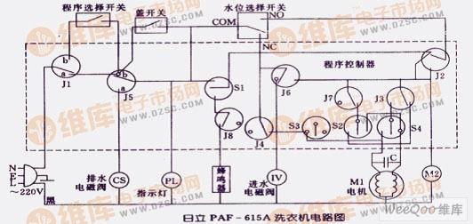 日立PAF-615A洗衣机电路图   如图为日立PAF-615A洗衣机电路图。该电路由程序选择开关,盖开关,水位选择开关以及程序控制器进行洗衣控制。电路中有CS为排水电磁阀,PL为指示灯,M1为电机,IV为进水电磁阀以及一个蜂鸣器等。 来源: