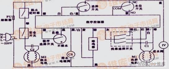 金鱼XBB20-7S洗衣机电路   如图为金鱼XBB20-7S洗衣机电路图。该电路中主要由选择开关,水位开关,脱水定时器以及洗涤选择开关等进行洗衣控制。其中电路中有FU为熔断器,CS为排水电磁阀,M1为洗涤电机,M2为脱水电机和蜂鸣报警器等。 来源: