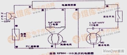 金鱼XPB30-10S洗衣机电路图   如图为金鱼XPB30-10S洗衣机电路图。该电路中主要由安全开关,电源开关以及电脑程序控制器等进行洗衣控制。其中电路中有FU为熔断器,M1为洗涤电机,M2为脱水电机和蜂鸣报警器,C1为8uF/400V电容,C2为3.5uF/400V电容等。 来源: