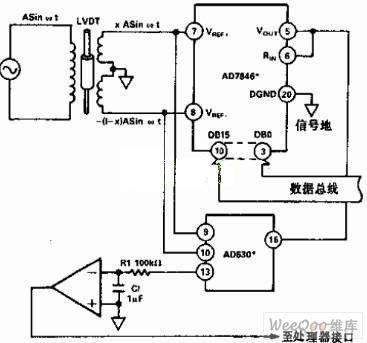 线性变换位传感器(LVDT)位置测量电路