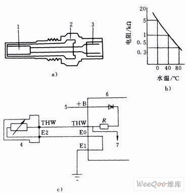 冷却水温度传感器结构 特性及与ECU的连接电路图片