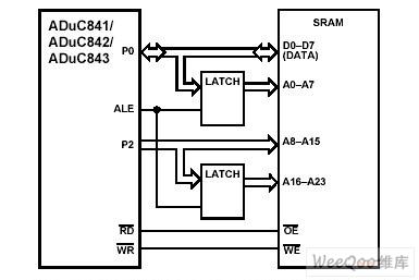 aduc841/42/43的存储器接口电路