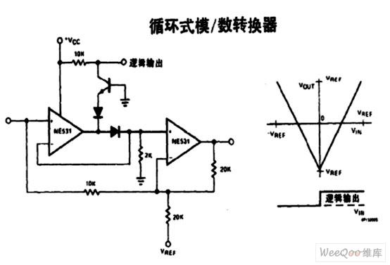 循环式模数转换器