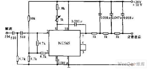 Ne565 datasheet