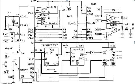 【图】可编程正弦波信号发生器电路图正弦信号产生