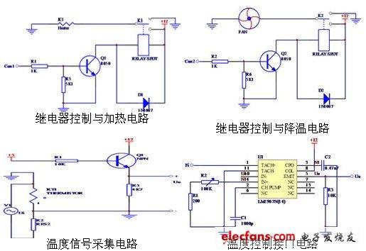 自动温度控制系统硬件电路图