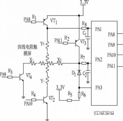 STM32与四线电阻触摸屏的接口电路