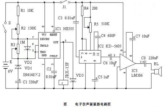 电子仿声驱鼠器电路设计