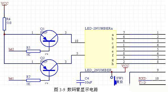 本设计采用LED动态显示方式,使用两个LED数码管进行显示,数码管是共阳极接法,分别显示个位和十位数据。a~h分别与P1口的八根I/O线相连,低电平有效,形成段选线多路复用,它们的公共端则由PNP型三极管8550控制。如果8550导通,则相应的数码管就可以亮,而如果8550截止,则对应的数码管就不能亮,8550是由P2.