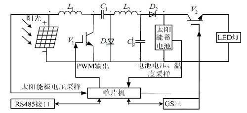 基于太阳能联网智能安防监控电路设计
