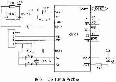 无人机遥感平台控制系统硬件电路设计