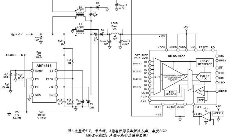5V单电源8通道数据采集系统电路设计