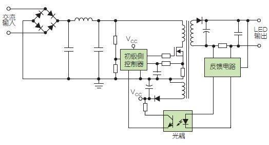 选择匹配具体的应用电路设计