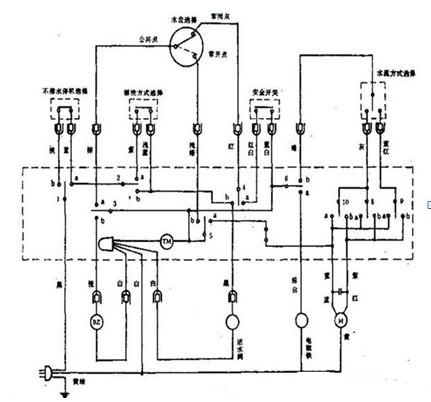 【图】一款全自动洗衣机工作原理电路图自动控制