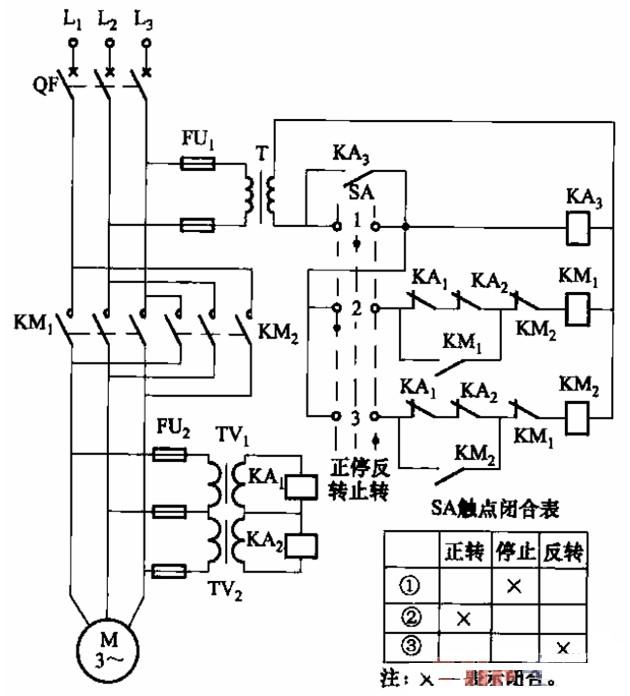 【图】电动机反向启动时短路保护电路图电机控制专区