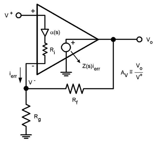 CFB放大器的最新应用原理电路