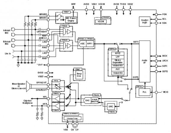 基于AK4954A的立体声编解码器电路图
