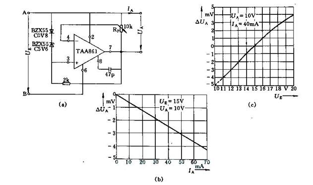 线性稳压电源电路