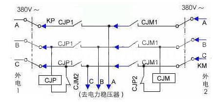 两路供电系统自动转换供电系统电路图