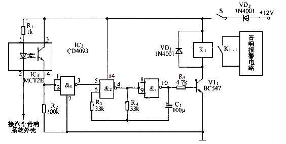 汽车音响系统防盗电路如图所示,其12V直流电源取自车内蓄电池。当合上开关S1后。光电耦合器IC1中的发光二极管被点亮,内部的光敏三极管因受光照而导通,IC1输出高电平给与非门的输入端,与非门1输出低电平。该低电平加在与非门2的输入端脚,控制由与非门2、与非门3组成的低频振荡器停振,从而使整个电路处于警戒守候状态。当盗贼将音响连接线割断时,由于光电耦合器以内部发光二极管的负极接线此时也被割断,使IC1的脚悬空,内部发光二极管立即停止工作,IC1脚输出低电平,与非门1输出高电平,由与非门2、3组成的