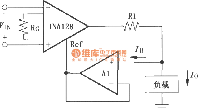 相关元件PDF下载: INA128  如图所示为由INA128构成的差分电压-电流变换电路。INA128输出经R1及A1构成电流源,输出电流Io可看作是恒定的,只与输入电压和R1有关,Io=(VIN/R1)G。A1选型及IB误差见下表。