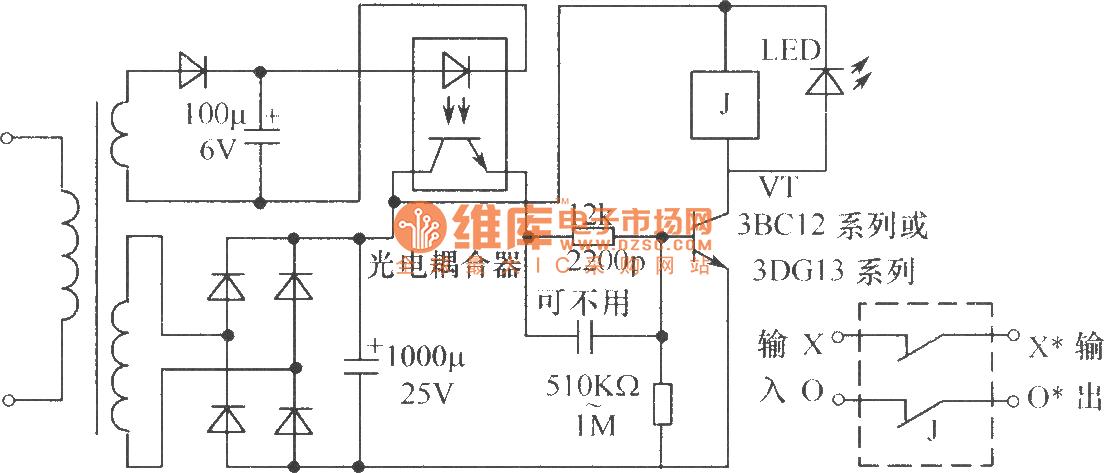 相关元件PDF下载: 3BG12  如图所示保护电路电路是利用光电耦合器的通断与否进行控制。电压正常时,光电耦合器几乎无输出,VT管被反偏而截止。当某种原因使电路电压升高时(零线断线或零线错接成相线等),取样电路次级电压随之升高,光电耦合器满足工作条件。光耦输出电流增大,使VT管偏置电压升高并饱和导通,执行机构继电器动作吸合,切断电源进而达到保护电器的目的。若故障消除,电压随之正常,该电路立即退出工作,恢复电路供电。 元器件选择:光电耦合器用4N25或类似品。三极管用中功率管3BG12或3BG13均可。继