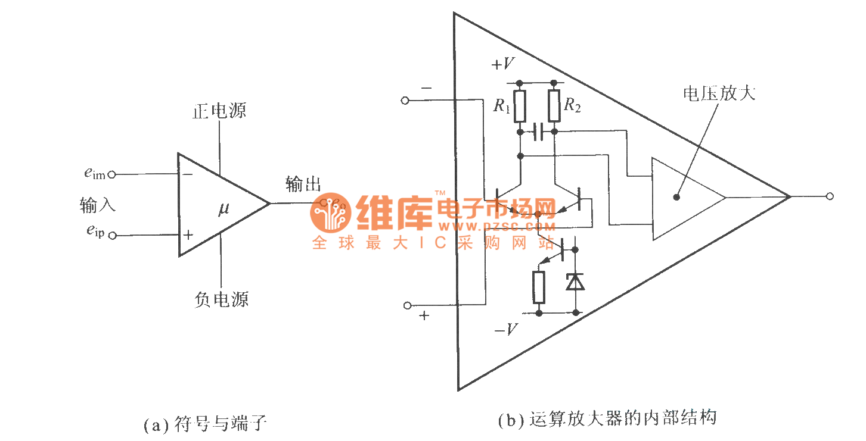 【图】运算放大器的端子及内部功能运算放大电路