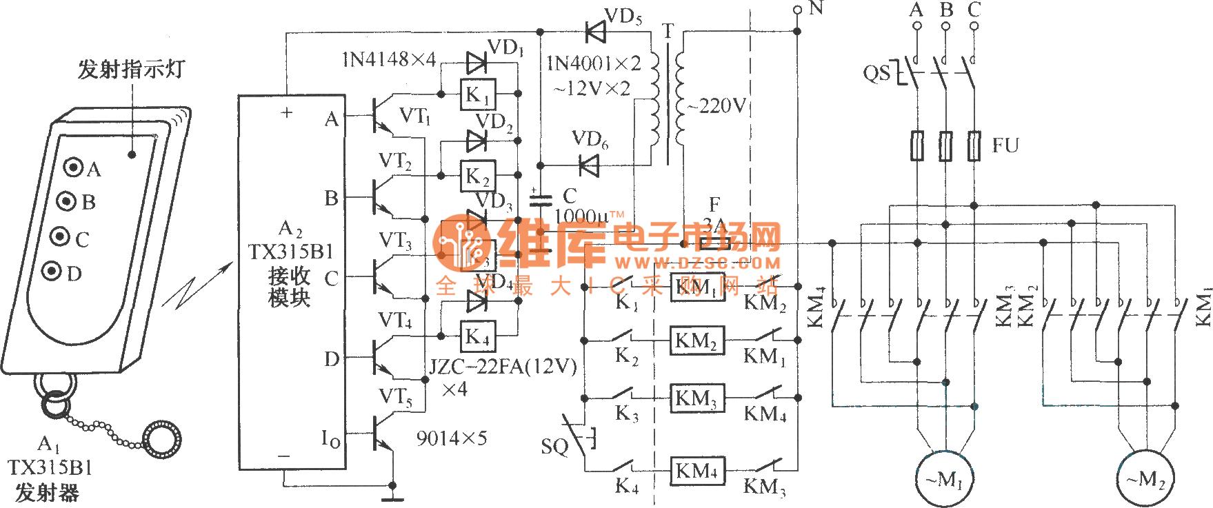 相关元件PDF下载: TX315B1 9014  该电路的操作功能有四项:电动葫芦的行走移动和吊钩(吊物)的上下运动。图中在虚线的右半部分是吊车中原来的操作电路,其中K1~K4是原来的手动操作按键,现在用继电器的触点来取代,SQ为提升限位开关。KM1~KM4为交流继电器,分别用来控制提升电机M1和行走电机M2的正、反转,实现葫芦的行走和吊物的升降。