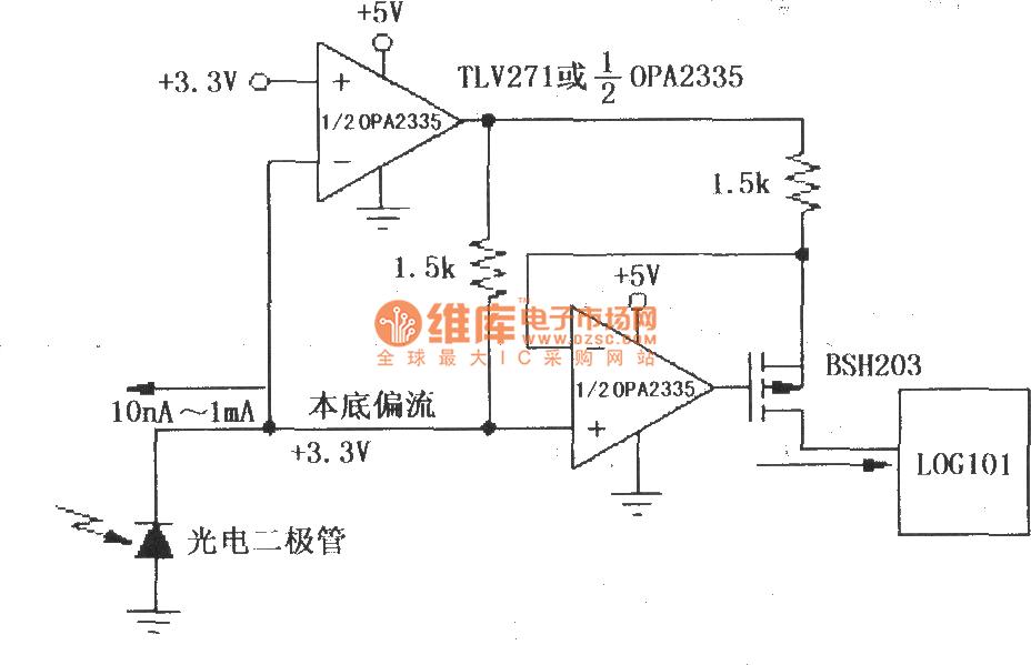 如图所示为由LOG101/104与运放OPA2335构成的精密电流反向器/电流源电路。LOG101/104的输入电流只能是正电流,即通常输入电流只能流入1脚和8脚,细为10nA~1mA。而在有些应用场合,信号电流是负电流,如:光电倍增。管、光电二极管等。图中电路就可解决这个问题,它利用附加图中电路,将光电二极管产生的负向信号电流转换为流入LOG101的正向电流。