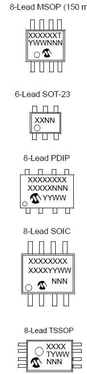 erase parts of pdf nuance