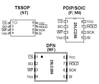 Db25 To Rj45 Pinout Diagram as well 9 Pin To 25 Connection Diagram moreover P 58 Mr 350p Bulkhead as well Db9 To M12 Wiring Diagram moreover Browse. on 9 pin serial connector for wiring diagram