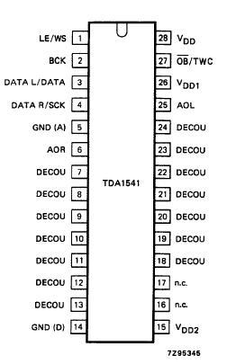 selling tda1540  tda1540p  tda1541 with tda1540  tda1540p alternative pathway complement system