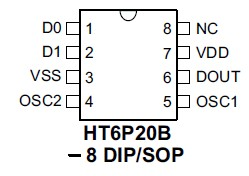 on New Process 208 Diagram