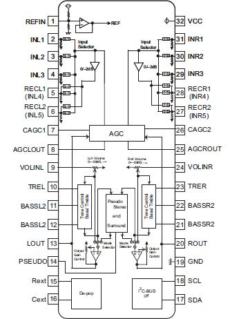 sony cdx m620 wiring diagram sony wiring diagrams cars wiring colors codes wiring image about wiring diagram