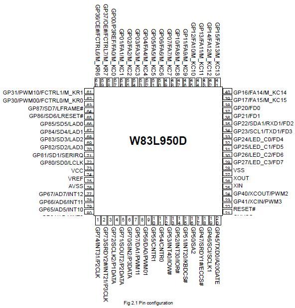 selling w83l9500  w83l950d  w83l950g with w83l9500